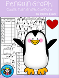 A+ Penguin Graph: Count, Tally, Graph, and Compare