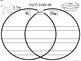 A+ Pi & Pie Venn Diagram...Compare and Contrast