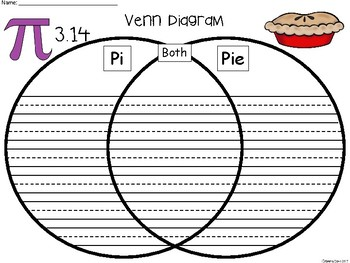 A pi pie venn diagrampare and contrast by regina davis tpt a pi pie venn diagrampare and contrast ccuart Images