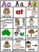 A+ Picture Dictionary: Letter Aa