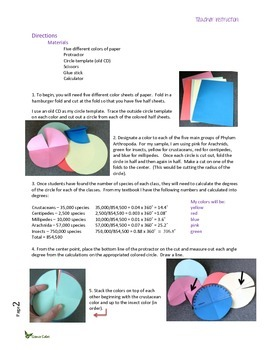 A Pie Graph Foldable for the Arthropods