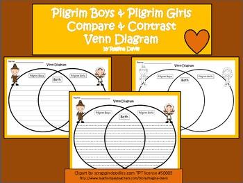A+ Pilgrim Boys & Pilgrim Girls Venn Diagram...Compare and Contrast