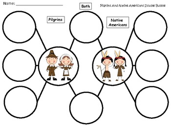 A+ Pilgrims And Native Americans Double Bubble Maps