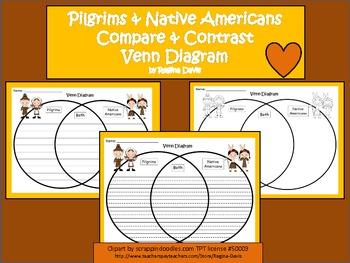 A+ Pilgrims & Native Americans Venn Diagram...Compare and Contrast