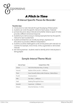 A Pitch in Time