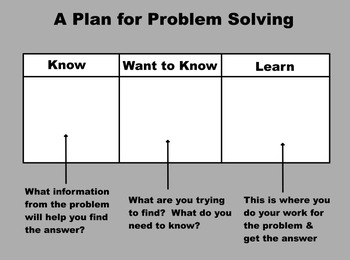 A Plan for Problem Solving Flipchart
