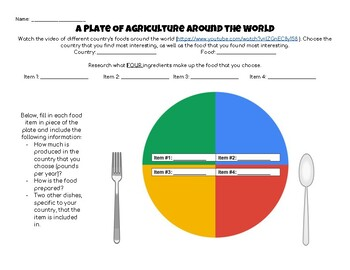 A Plate of Agriculture Around the World