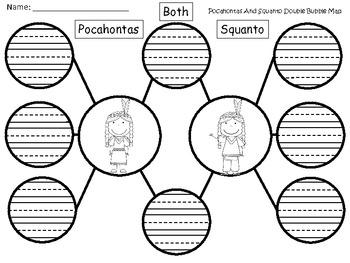 A+ Pocahontas And Squanto Double Bubble Maps