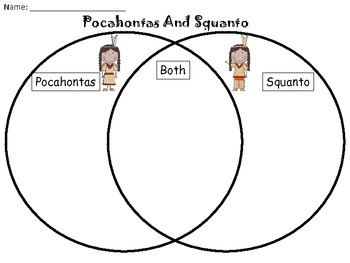 A+ Pocahontas and Squanto Venn Diagram Compare  And Contrast