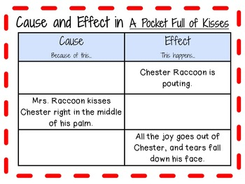 A Pocket Full of Kisses by Audrey Penn: A Complete Literature Study!