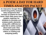 A Poem a Day For Hard Times Analysis (GOOGLE SLIDES)