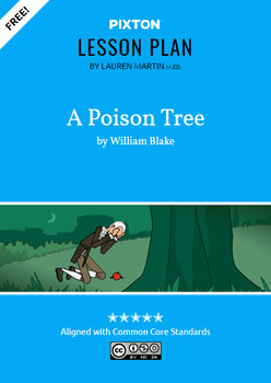 A Poison Tree Activities: Language, Themes, Vocabulary, Character Map