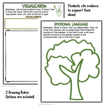 A Poison Tree by Blake: Common Core Poetry Test Prep Lesson, Quiz, Activities