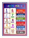 A  Poster  to teach numbers 0-20 in French .