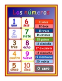 A  Poster  to teach numbers 0-20 in Spanish in blue background  .