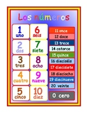 A  Poster  to teach numbers 0-20 in Spanish in light blue background