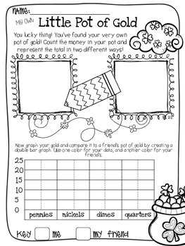 A Pot of Fun St Patrick's Day Math Writing and minibook packet