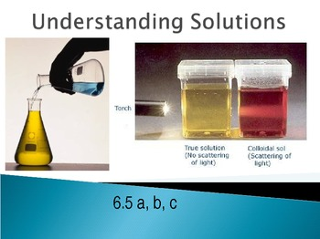 A PowerPoint on Solutions, Suspensions, Colloids, Solvents, and Solutes
