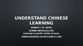 A Powerpoint Slideshow Introducing Chinese Learning to New