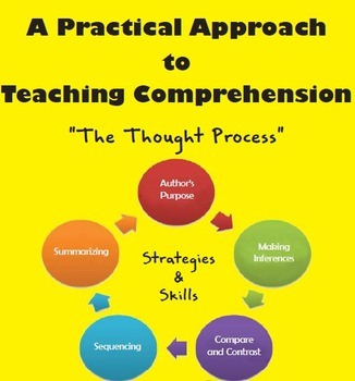 A Practical Apprpoach to Teaching Comprehension: The Thought Process