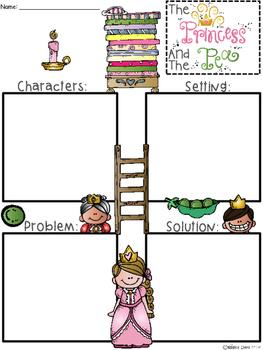 A+ Princess And The Pea: Fairy Tale Story Maps