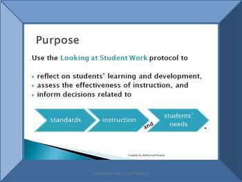 A Protocol to Facilitate Collaboratively Looking at Student Work on PowerPoint