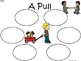 A+ Pull (Force and Motion) ...Three Graphic Organizers