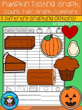 A+ Pumpkin Taste Test Graph: Count, Graph, and Compare