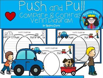 A+ Push & Pull Venn Diagram...Compare and Contrast