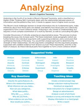 A Quick Guide to Bloom's Revised Cognitive Taxonomy