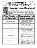 A Quick Guide to Georgia Geography (SS8G1)