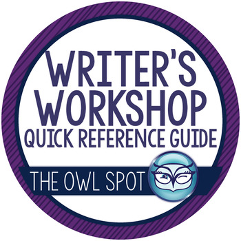 A Quick Guide to Implementing Writer's Workshop in the Elementary Classroom