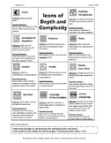 A Quick Introduction to the Icons of Depth and Complexity {Lesson Plan Bundle}