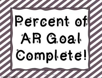 A.R. Percentage Clip Chart