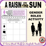 A RAISIN IN THE SUN Activities Addressing Gender Roles in the Play