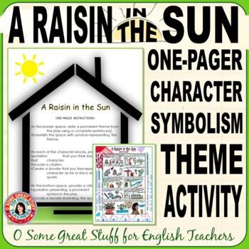 A RAISIN IN THE SUN Creative Characterization, Theme, and Symbolism Activity