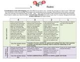 A REALLY HELPFUL blogging rubric