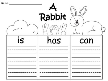 A+  Rabbit ... Three Graphic Organizers