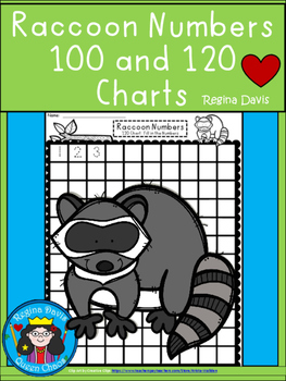 A+ Raccoon Numbers 100 and 120 Chart