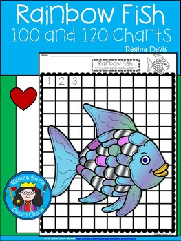 A+ Rainbow Fish: Numbers 100 and 120 Chart