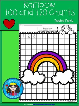 A+ Rainbow: Numbers 100 and 120 Chart