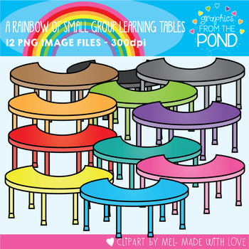 A Rainbow of Small Group Learning Tables Clipart Set