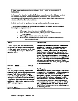 A Raisin in the Sun Character Organizers and Answer Key