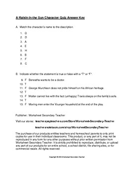 A Raisin in the Sun Character Quiz with Answer Key