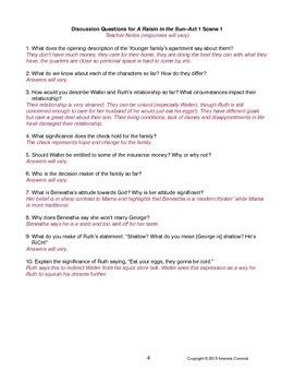 """A Raisin in the Sun"" Class Discussion Questions"