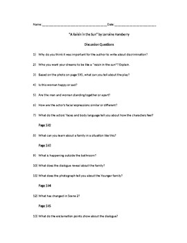A Raisin in the Sun Discussion Questions