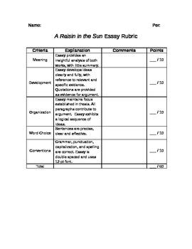 A Raisin in the Sun Essay