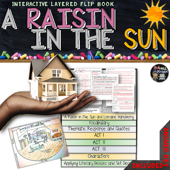A RAISIN IN THE SUN READING LITERATURE GUIDE FLIP BOOK