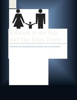 A Raisin in the Sun and The Bean Trees Unit