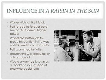 A Raisin in the SunBy Lorraine Hansberry Activities